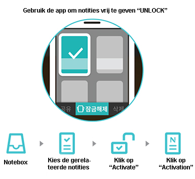 Neo Notes maak je notitieblokken weer open Unlock