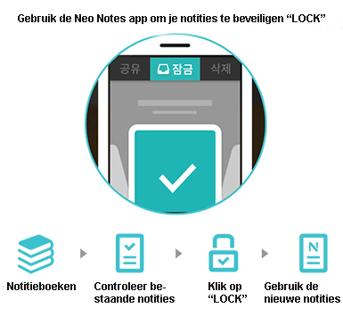 Neo Notes beveilig Lock je notities