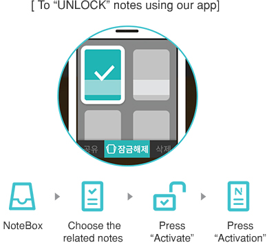 Unlock your notes